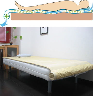 Air-conditioned bed
