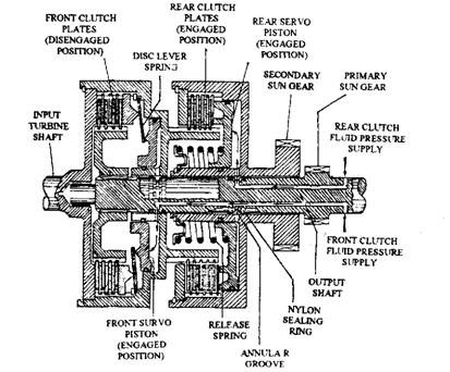 Ramsey Winch Remote Wiring Diagram moreover Xd9000 Wiring Diagram together with Warn M8274 50 Winch 167 P further Modified Barium Swallow Anatomy Diagram moreover Battery Powered Winch. on warn winch remote wiring diagram 3 wire
