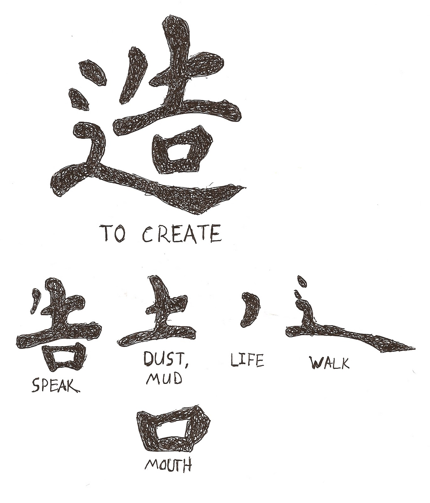 Strongly entrenched things november 2010 ancient chinese character examination create biocorpaavc Gallery