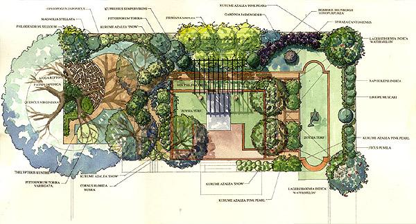 landscape architecture detailed