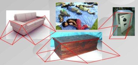 triangulo vida objetos