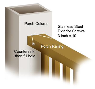 Dover projects how to build porch railings so the bottom rail gets 4 screws into the columns and so does the top rail when you install that totally solid to sit on climb over etc solutioingenieria Images
