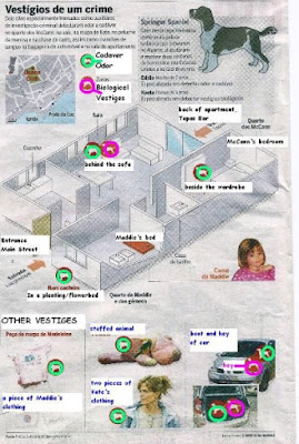 Madeleine McCann investigation: Second signs of death: the intervention of the British investigators Dogs-1