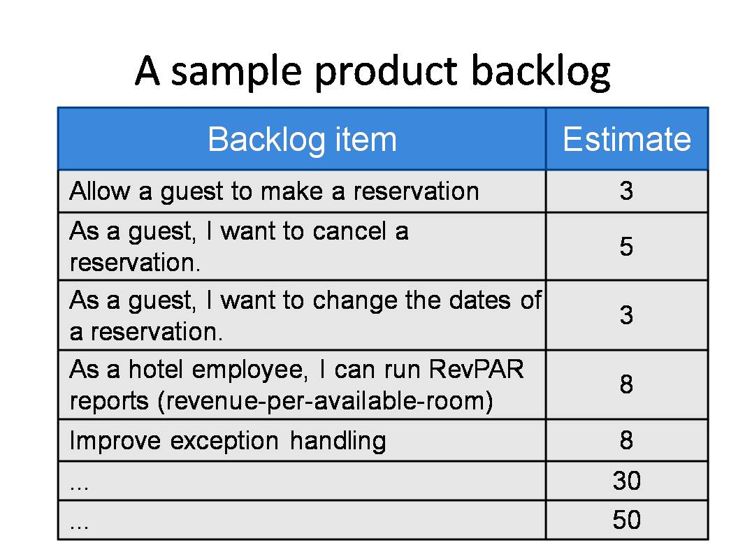 product backlog template .