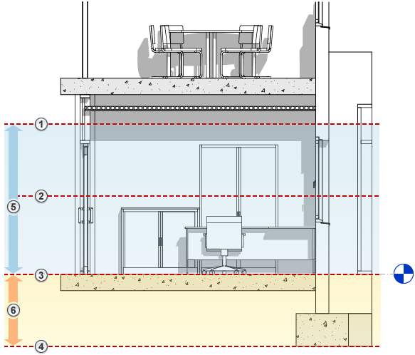 On A Floor Plan View The Range Is Defined As Such: