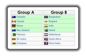 world cup point table