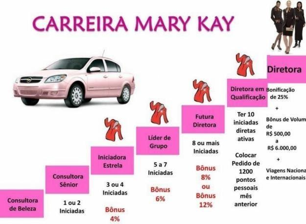Mary Kay Opportunity