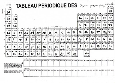 Duiplododo tableau p riodique for C tableau periodique