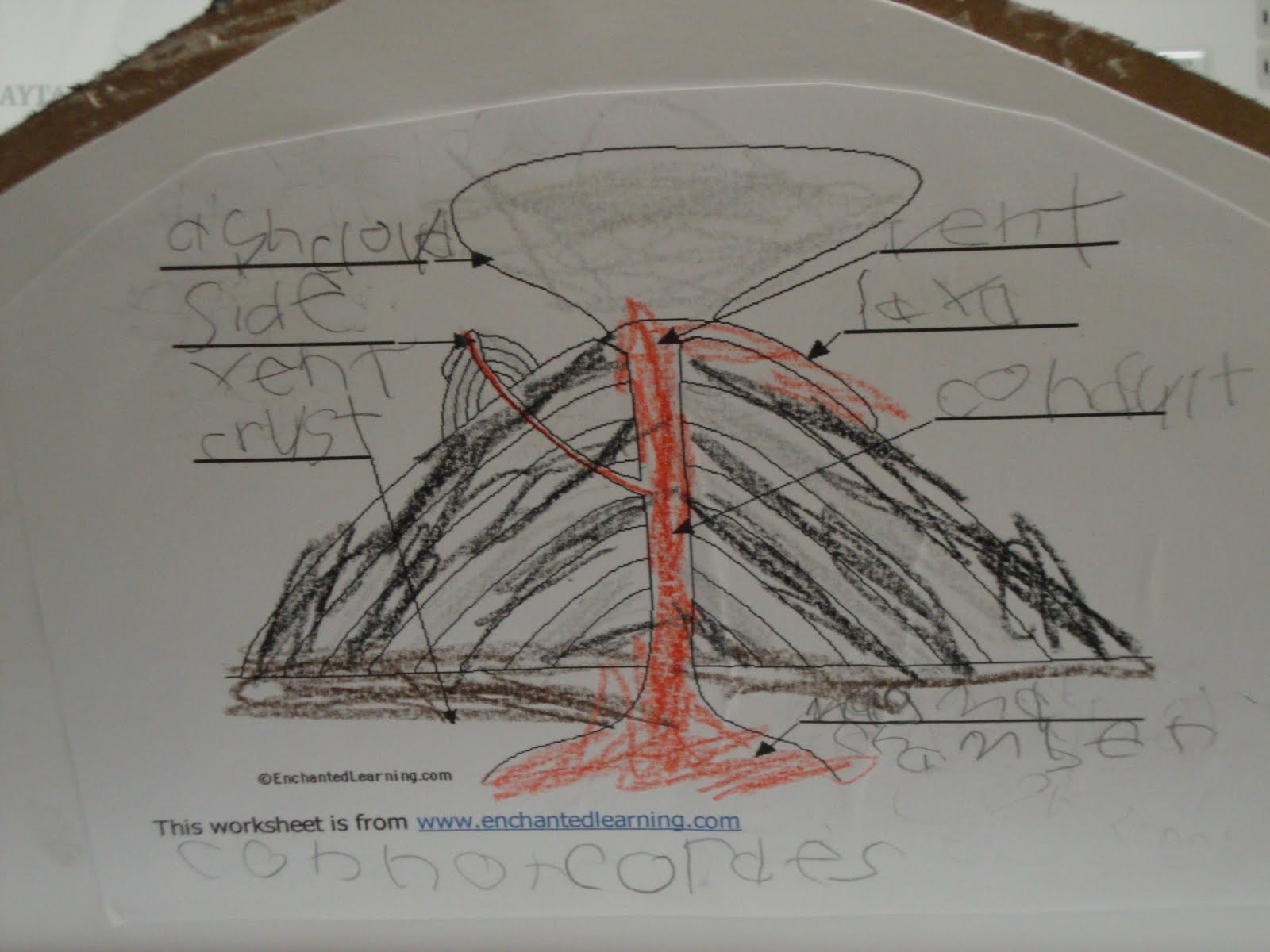 Uncategorized Parts Of A Volcano Worksheet superhero training connors volcano he had to make a diagram showing the different parts of volcano