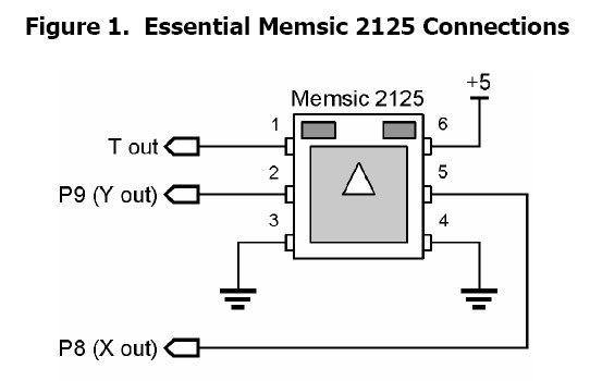 antipasto hardware blog  arduino with radio shack parallax