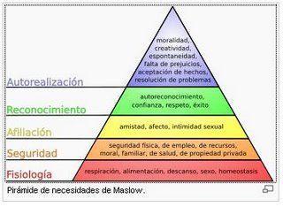 Relaciones Humanas en la empresa - Monografias.com