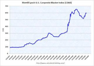 Spread Corporate Master and Treasury