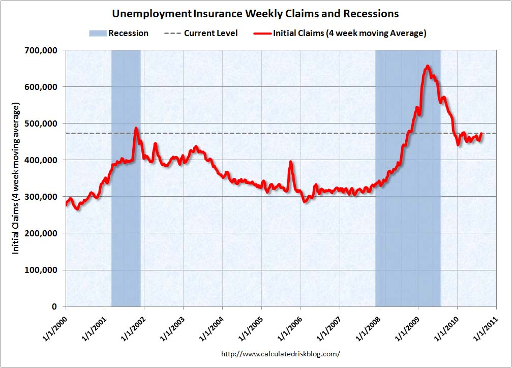 Weekly Initial Unemployment Claims Aug 12, 2010