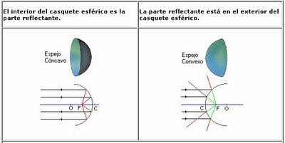 optica reflexion de la luz