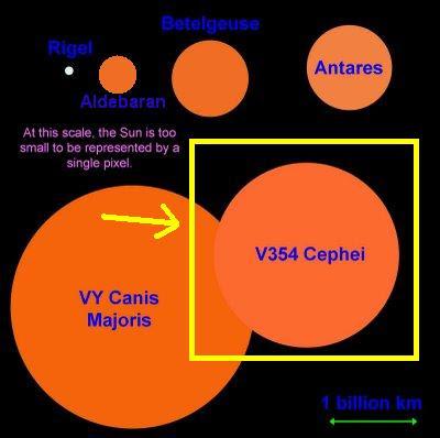 V354 Cephei - Wikipedia