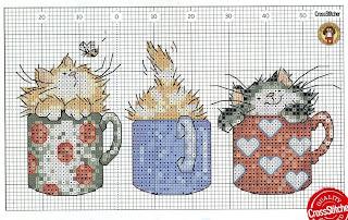 Бесплатные схемы вышивки котика