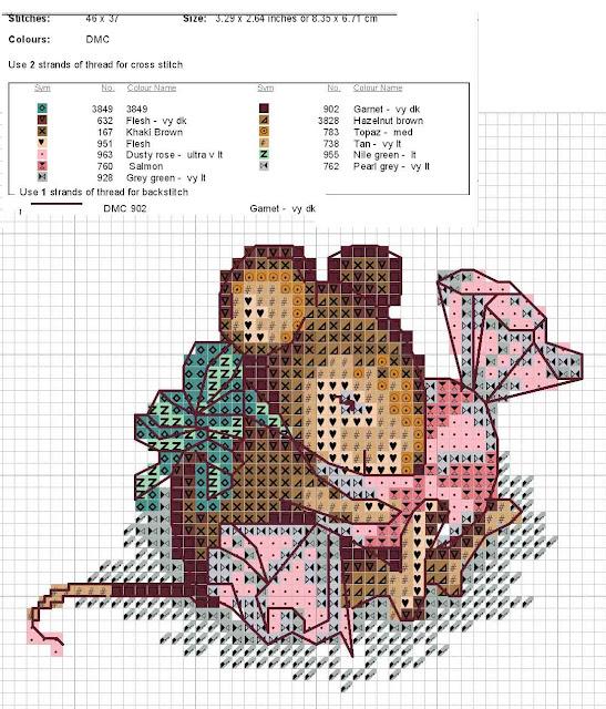 схема вышивки крестом мышка с конфетой