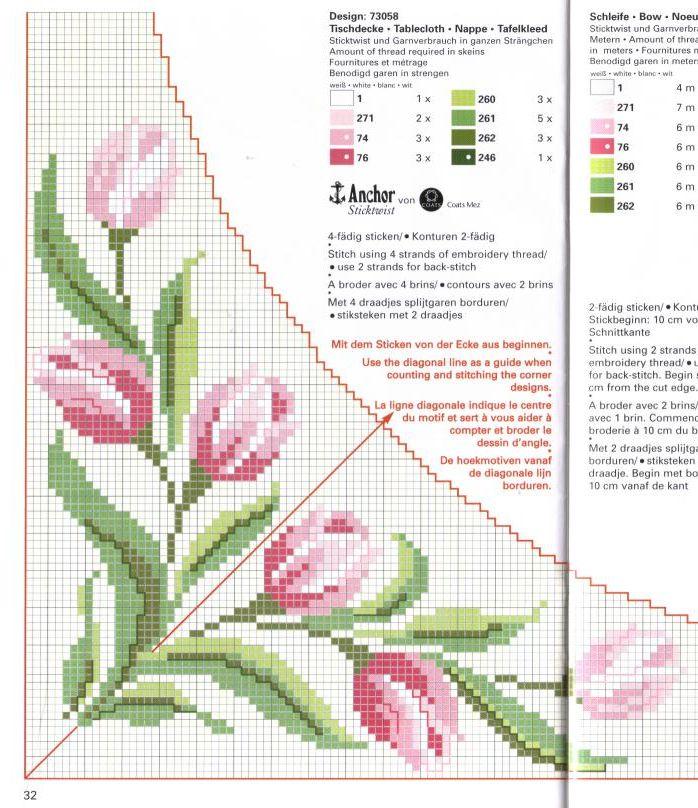 Хочу сегодня поделиться своей подборкой схем для вышивки крестом салфеток, скатертей.