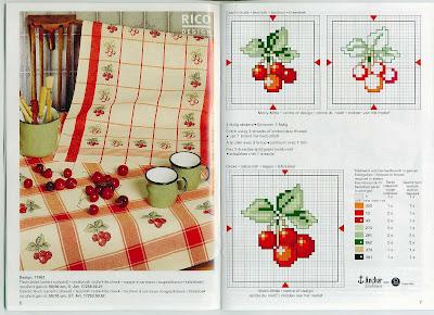 Схемы вышивки для кухни.