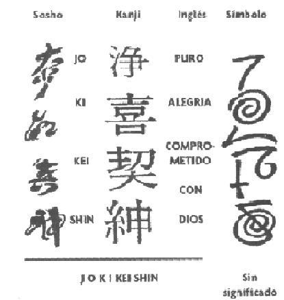 ESTUDIANDO Y DIBUJANDO LETRAS: Simbolo Reiki: ChoKu- Rei