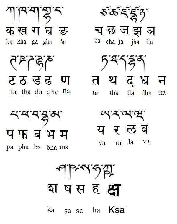 ESTUDIANDO Y DIBUJANDO LETRAS: Ali - Kali El alfabeto sanskrito en ...