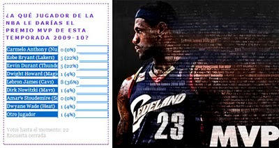 Lebron James MVP 2010