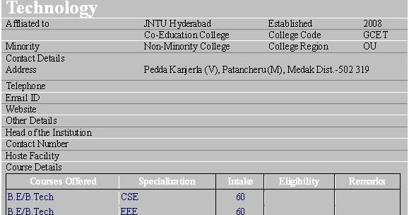 modifications gopal reddy college  engineering technology medak