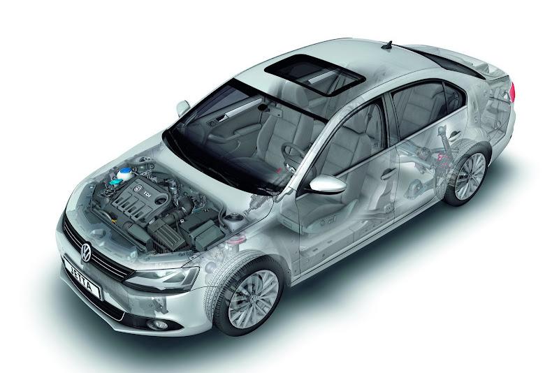 Volkswagen New Jetta Engine Design