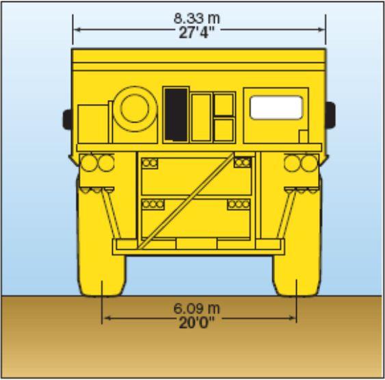 KOMATSU HAULPAK 860-E Front Dimension
