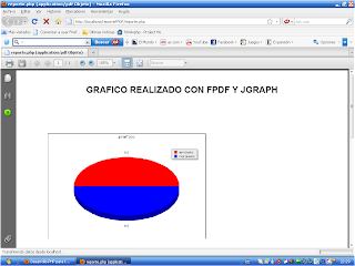 Grafica con FPDF y JGRAPH