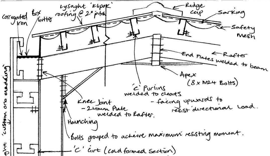 Kate U0026 39 S Construction Blog  Revised Diagram Of A Portal Frame
