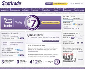 How to trade options on scottrade
