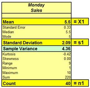 how to find the standardized test statistic in excel