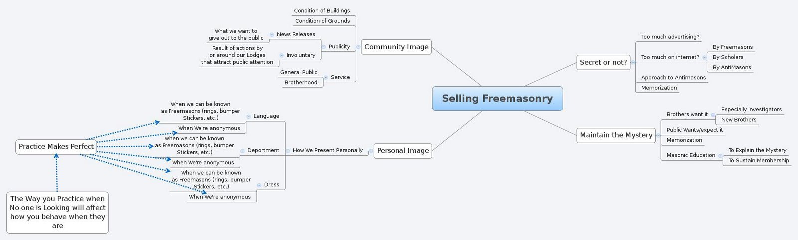 [selling]