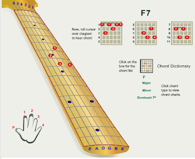 Free Online Guitar Chord Dictionaries ~ Another blog ...