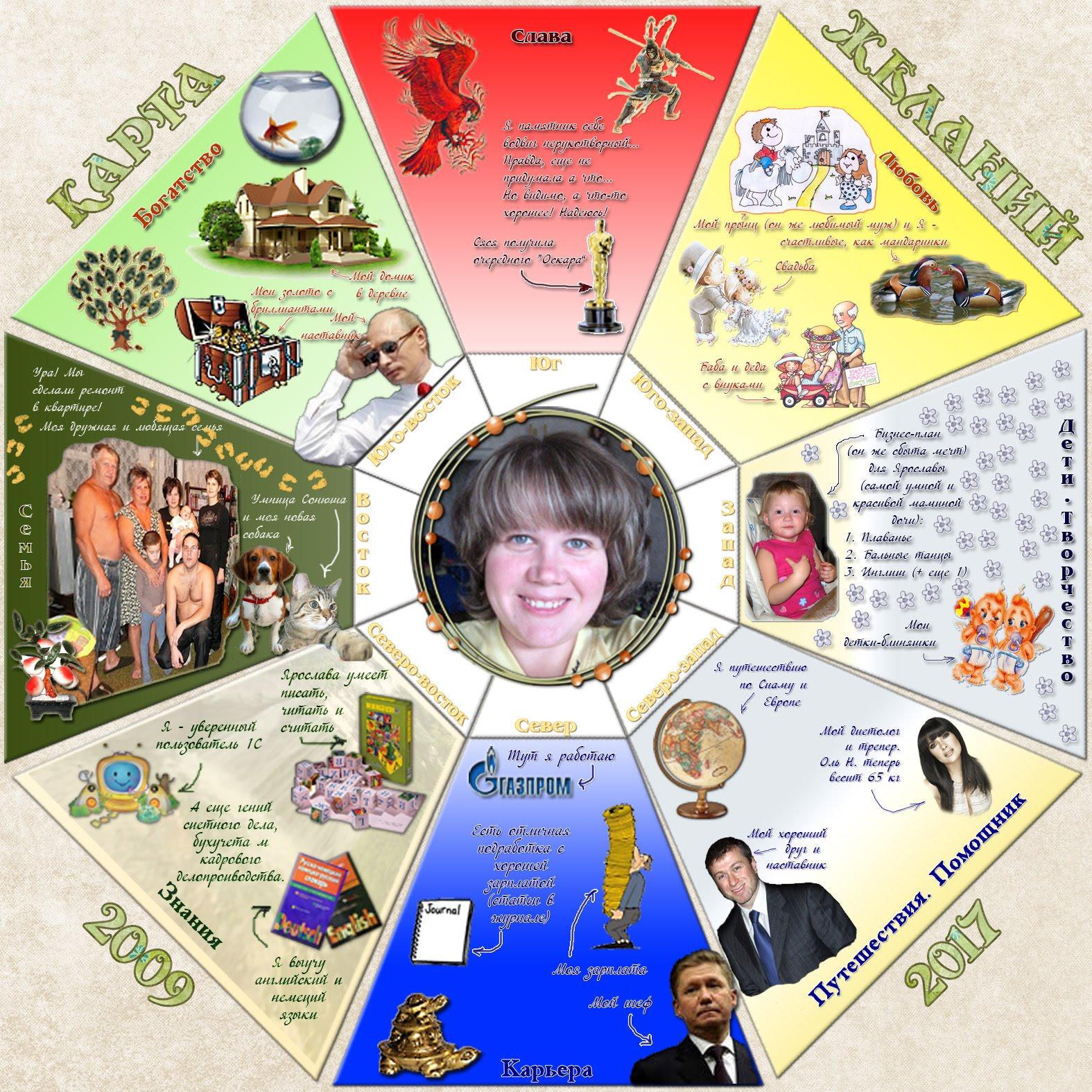 Рассказы об игре карты на желание 4 фотография