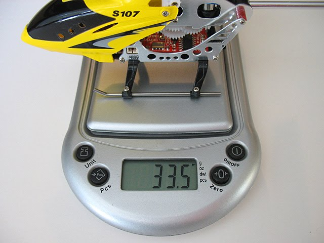 Syma Helicopter Review