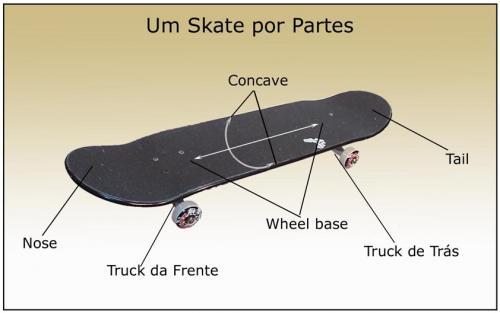 O skate é formado por seis peças a4b645a2680