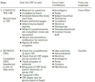 pharmacoeconomics notes essay