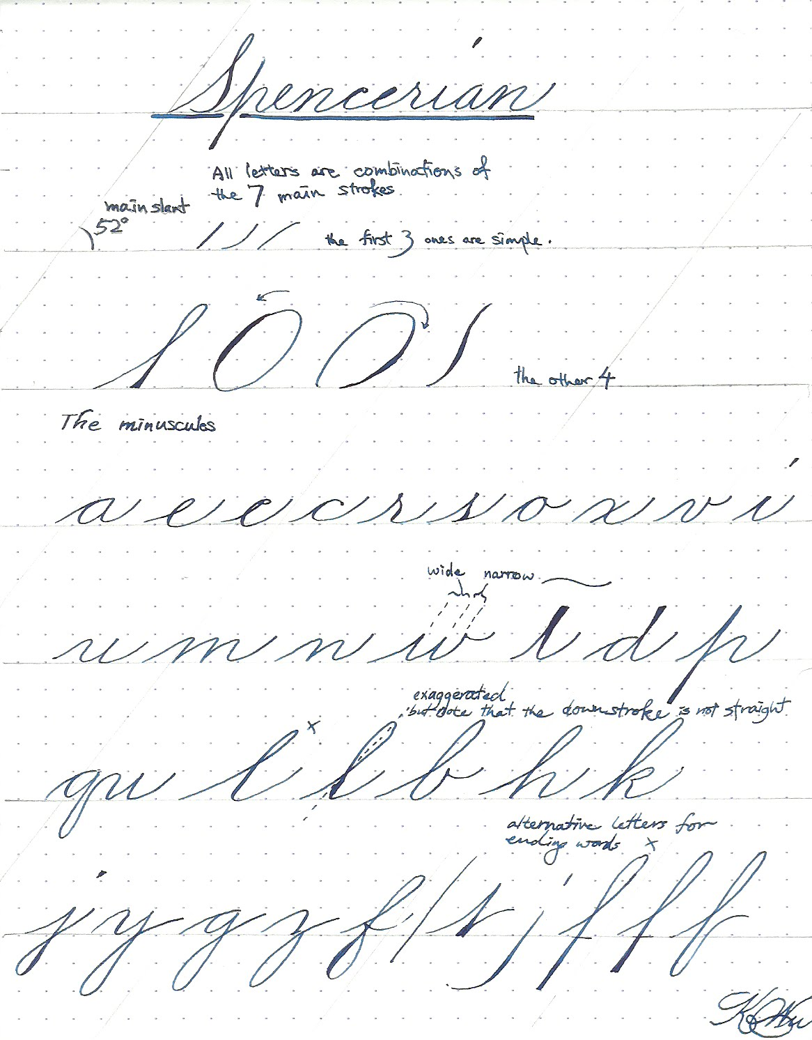Related Keywords Suggestions For Spencerian Letters