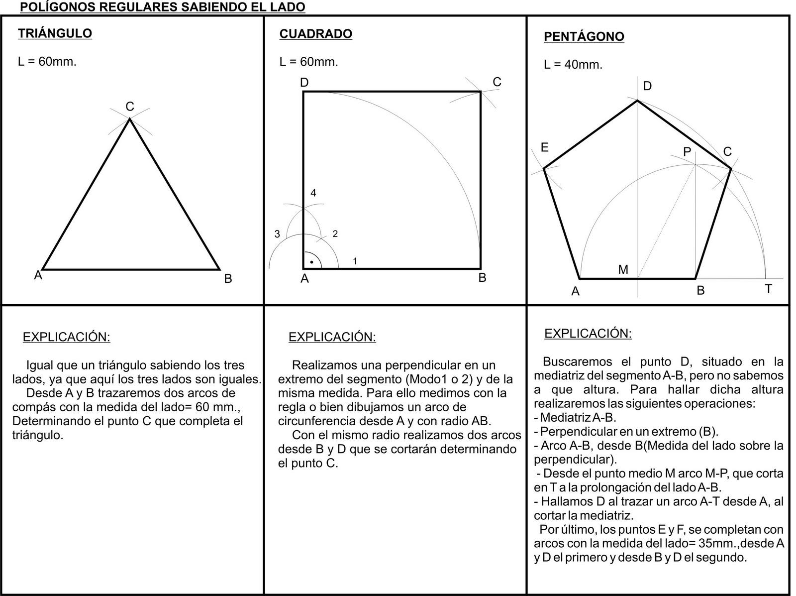 PLÁSTICA Y VISUAL: POLÍGONOS REGULARES (