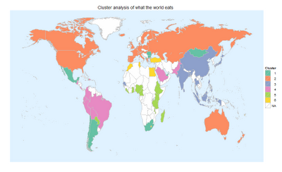 Cluster analysis of what the world eats