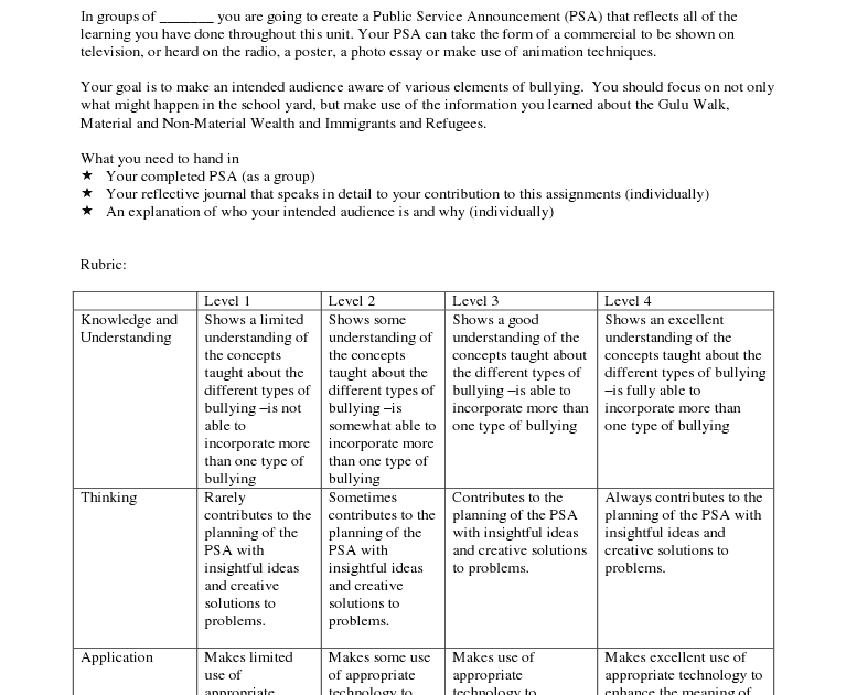 Movie review essay rubric examples
