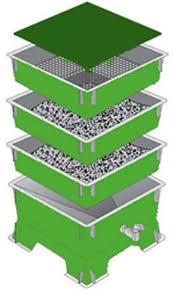 les jardins du laveu atelier fabrication d 39 un lombricomposteur. Black Bedroom Furniture Sets. Home Design Ideas