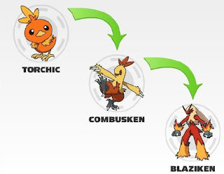 pokemon x and y how to get torchic