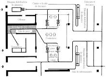 Mapa de la nave.