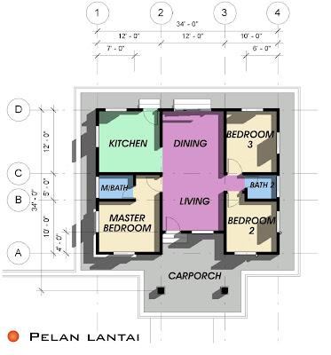 NSC Properties Sdn Bhd ~~ Kami merealisasikan impian anda ~~