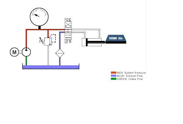 Hydralic P&I Diagram