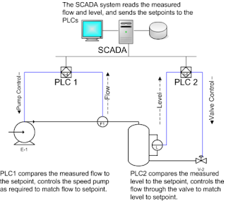 how to connect 2 pins flow meter on aquaero 5