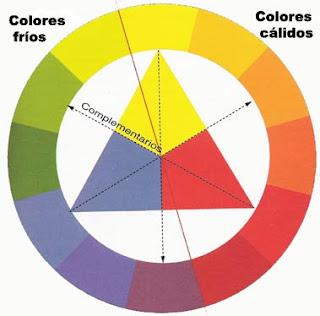 Vitopl stica colores fr os y c lidos - Gama de colores calidos ...